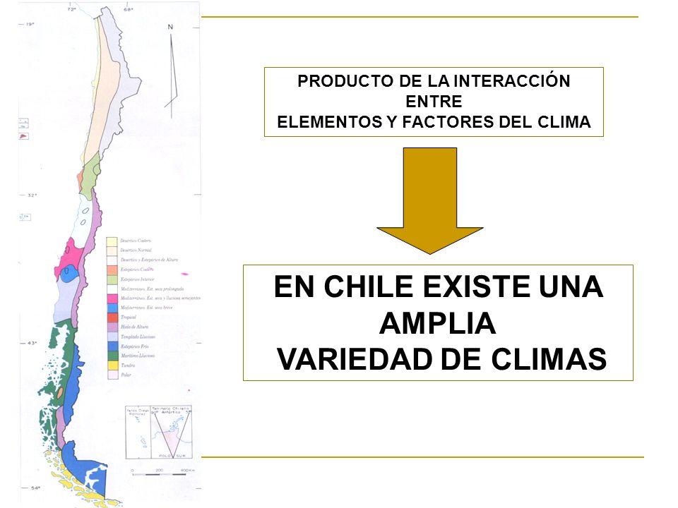 PRODUCTO DE LA INTERACCIÓN ENTRE ELEMENTOS Y FACTORES DEL CLIMA EN CHILE EXISTE UNA AMPLIA VARIEDAD DE CLIMAS