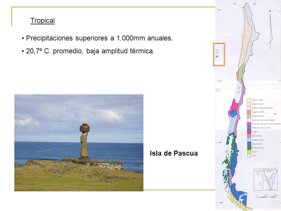 Tropical Isla de Pascua Precipitaciones superiores a 1.000mm anuales. 20,7º C. promedio, baja amplitud térmica.