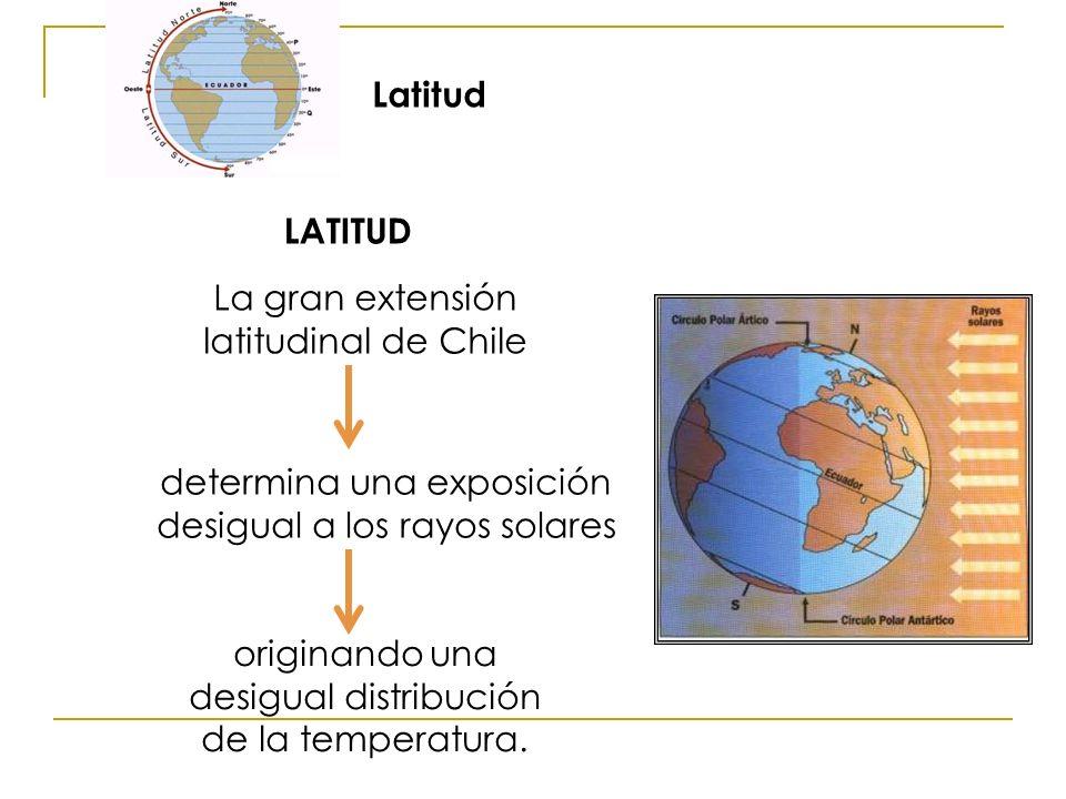 LATITUD La gran extensión latitudinal de Chile originando una desigual distribución de la temperatura. determina una exposición desigual a los rayos s