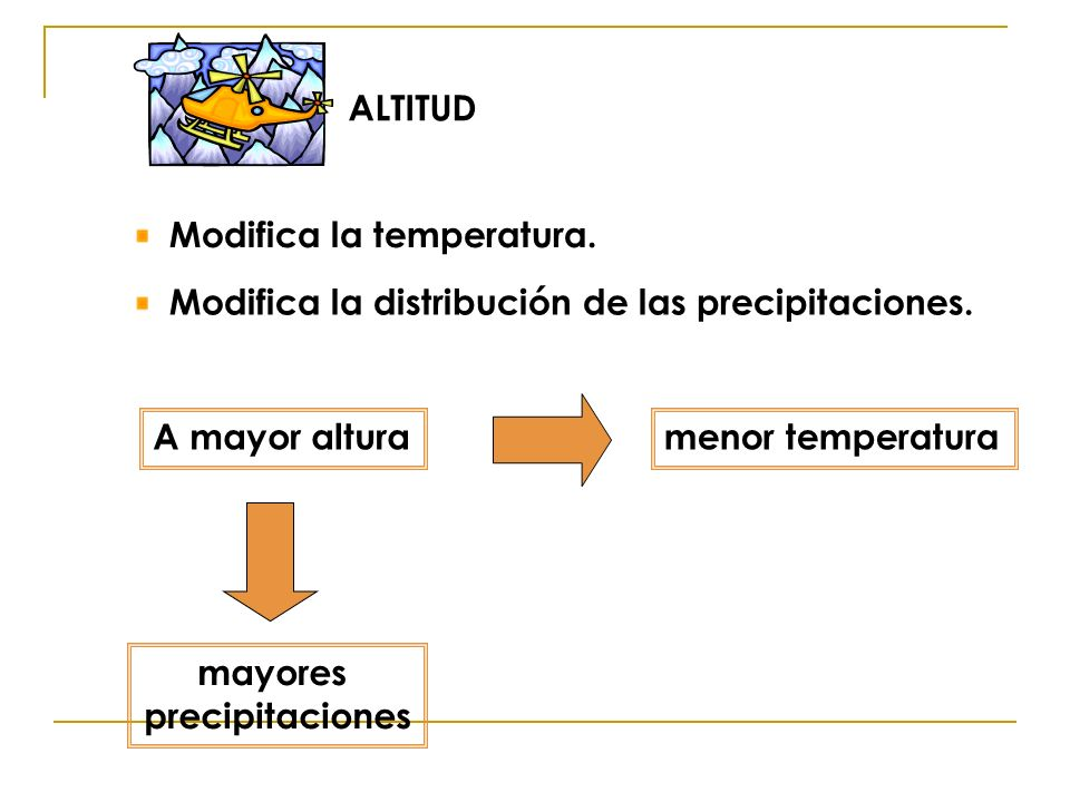 Modifica la temperatura.Modifica la distribución de las precipitaciones.