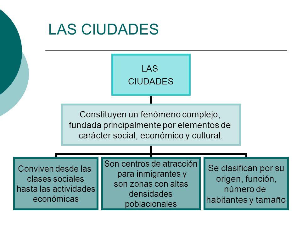 LAS CIUDADES LAS CIUDADES Constituyen un fenómeno complejo, fundada principalmente por elementos de carácter social, económico y cultural. Conviven de
