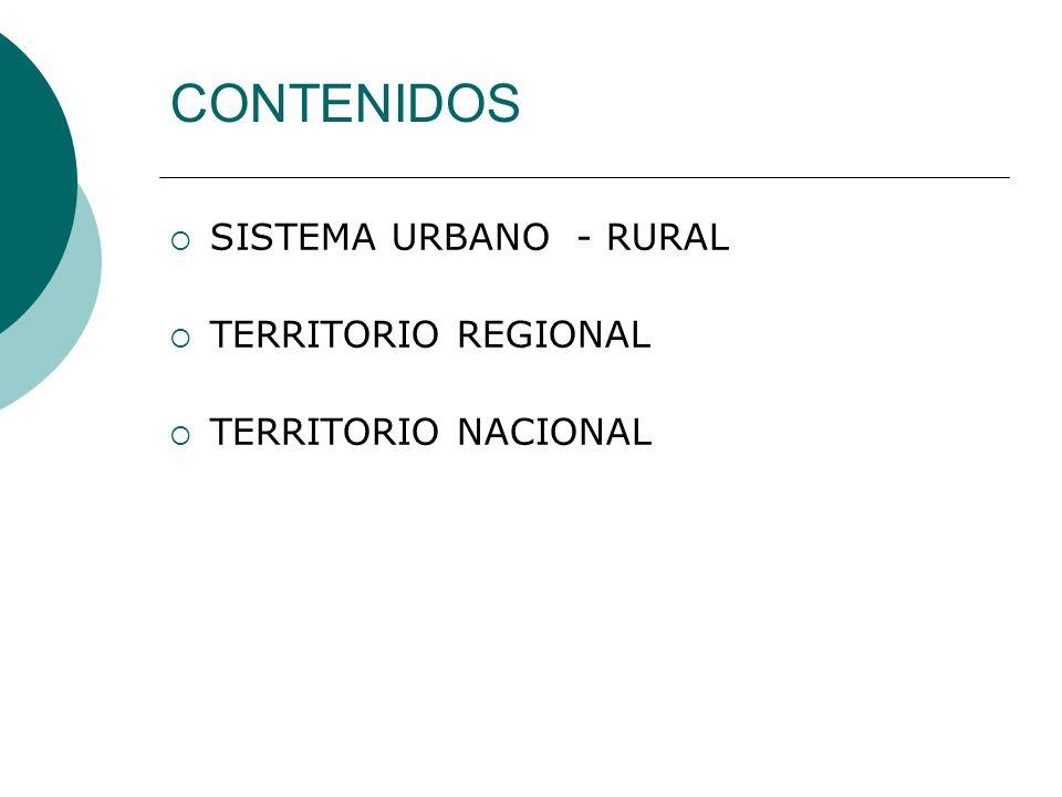 CONTENIDOS SISTEMA URBANO - RURAL TERRITORIO REGIONAL TERRITORIO NACIONAL