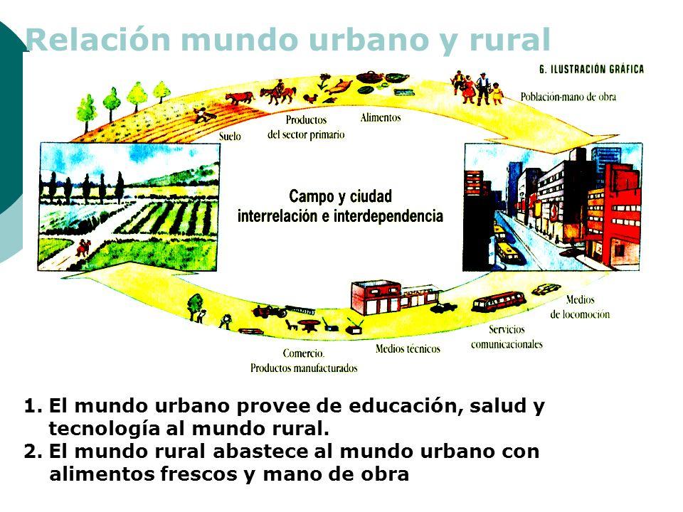1.El mundo urbano provee de educación, salud y tecnología al mundo rural. 2.El mundo rural abastece al mundo urbano con alimentos frescos y mano de ob