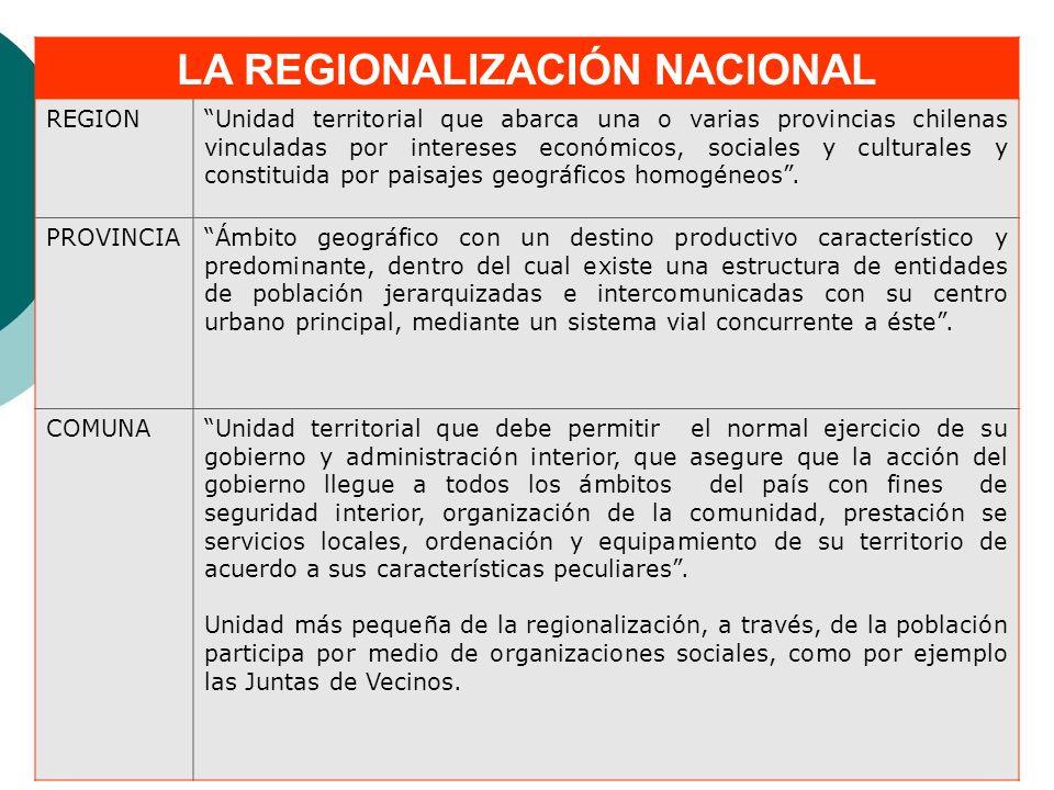 LA REGIONALIZACIÓN NACIONAL REGIONUnidad territorial que abarca una o varias provincias chilenas vinculadas por intereses económicos, sociales y cultu