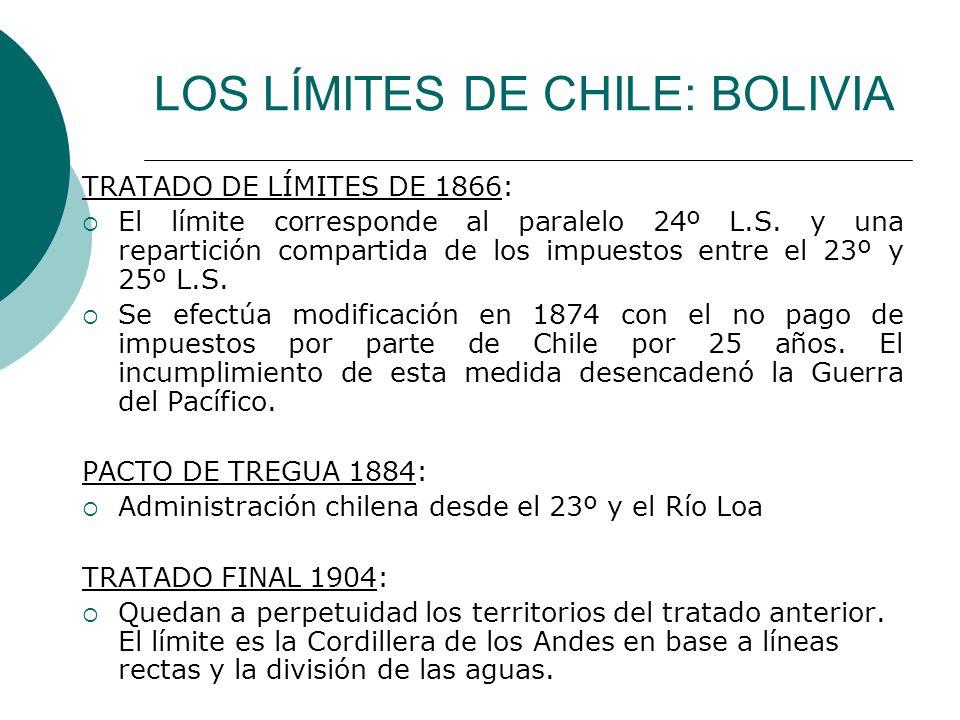 LOS LÍMITES DE CHILE: BOLIVIA TRATADO DE LÍMITES DE 1866: El límite corresponde al paralelo 24º L.S. y una repartición compartida de los impuestos ent