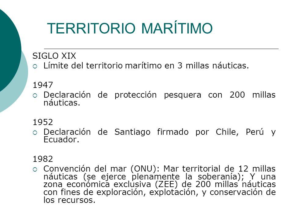 TERRITORIO MARÍTIMO SIGLO XIX Límite del territorio marítimo en 3 millas náuticas. 1947 Declaración de protección pesquera con 200 millas náuticas. 19