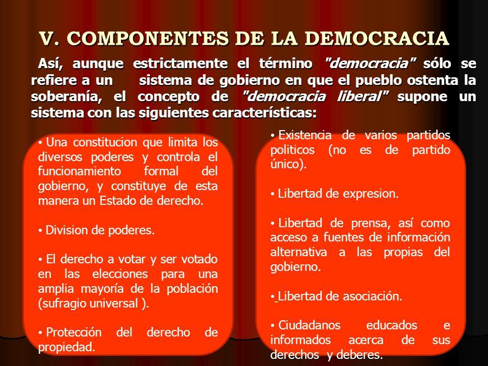 IV. FORMAS DE DEMOCRACIA Democracia Indirecta o Representativa: el pueblo se limita a elegir representantes para estos deliberen y tomen las decisione