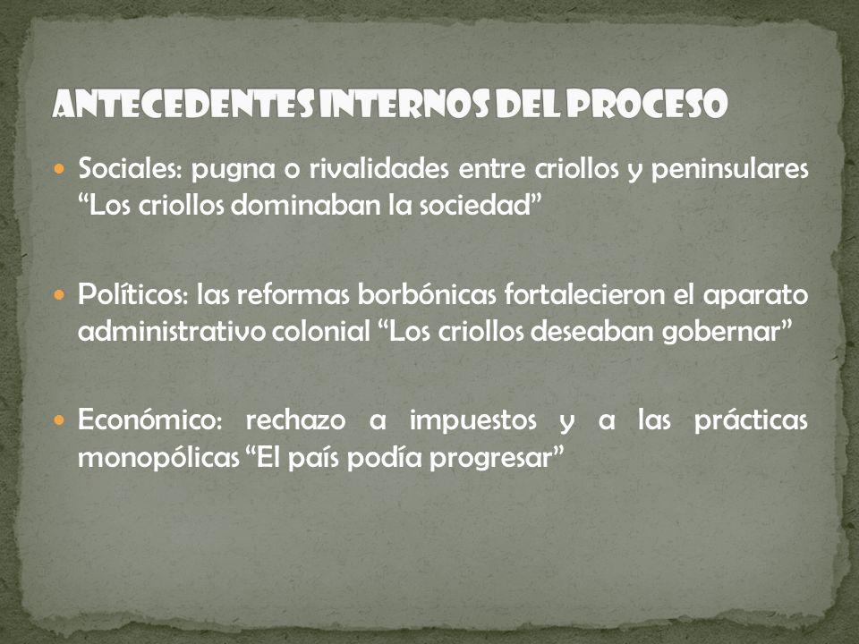 Sociales: pugna o rivalidades entre criollos y peninsulares Los criollos dominaban la sociedad Políticos: las reformas borbónicas fortalecieron el apa