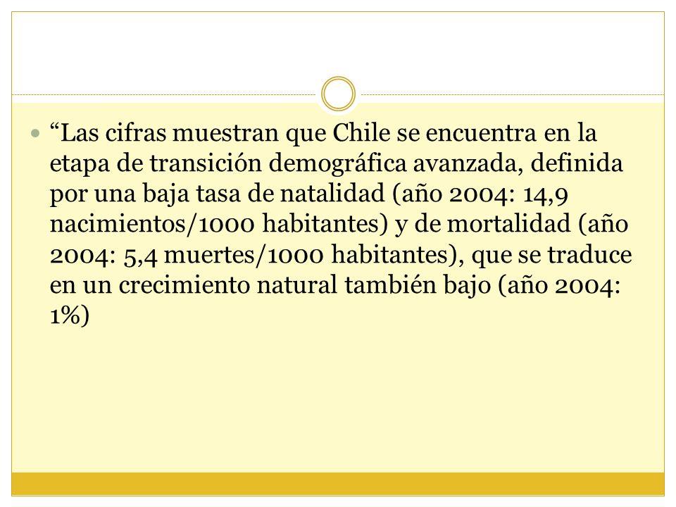 Las cifras muestran que Chile se encuentra en la etapa de transición demográfica avanzada, definida por una baja tasa de natalidad (año 2004: 14,9 nac