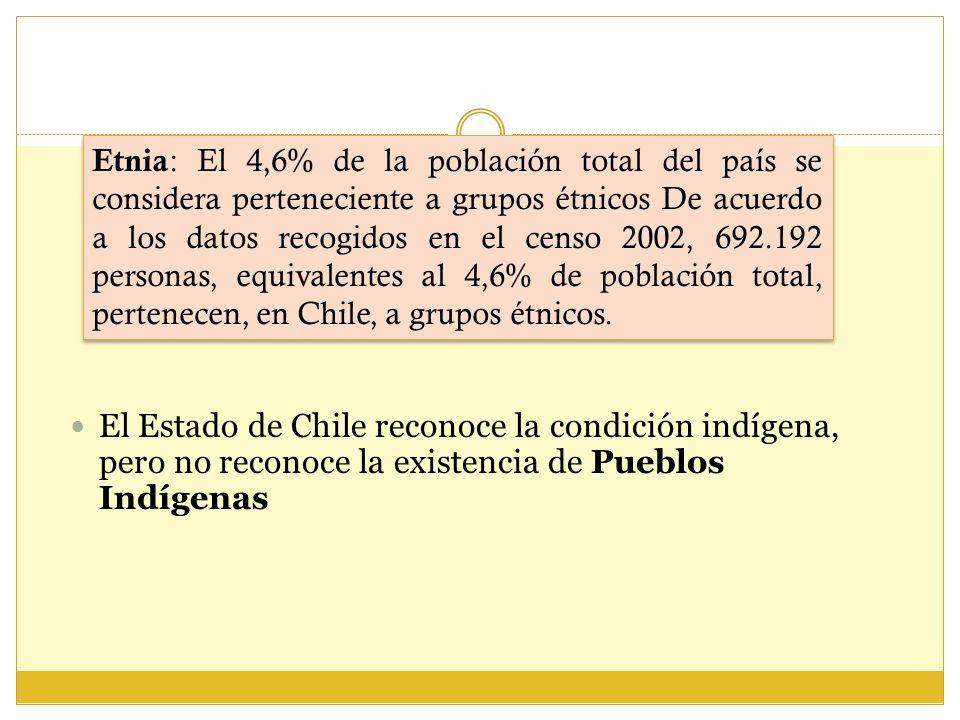 El Estado de Chile reconoce la condición indígena, pero no reconoce la existencia de Pueblos Indígenas Etnia : El 4,6% de la población total del país