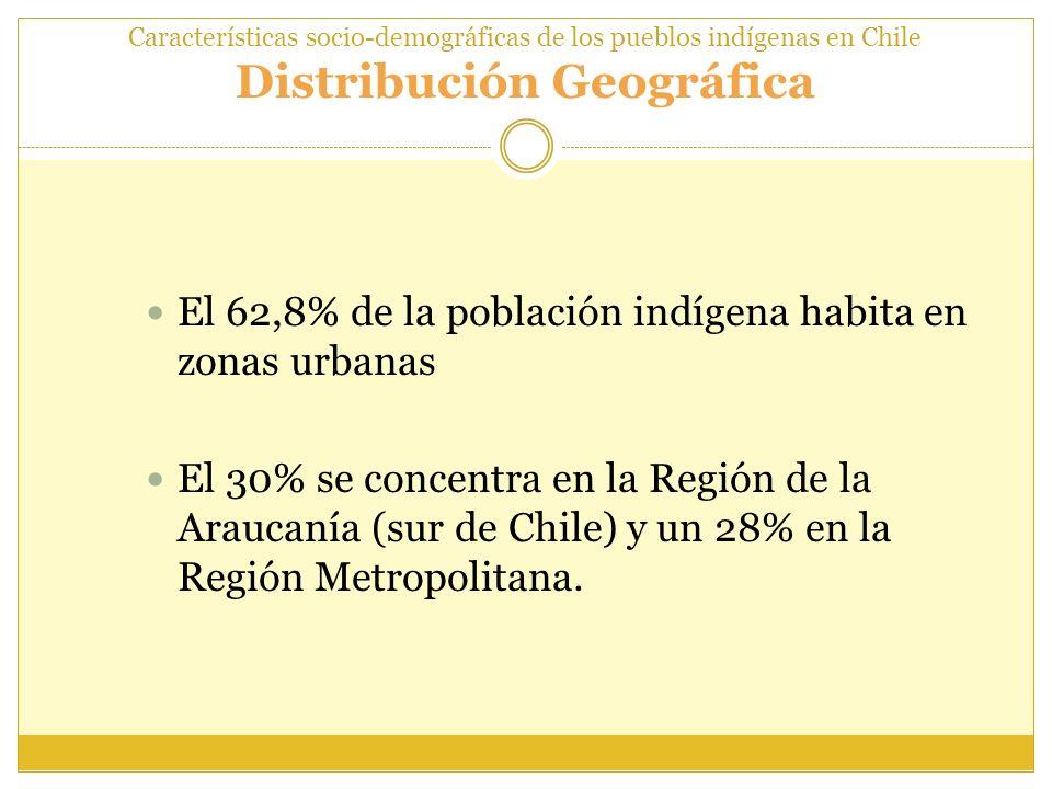 Características socio-demográficas de los pueblos indígenas en Chile Distribución Geográfica El 62,8% de la población indígena habita en zonas urbanas