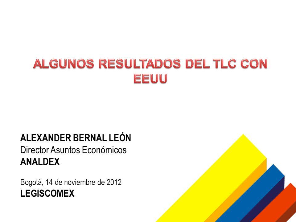 ALEXANDER BERNAL LEÓN Director Asuntos Económicos ANALDEX Bogotá, 14 de noviembre de 2012 LEGISCOMEX