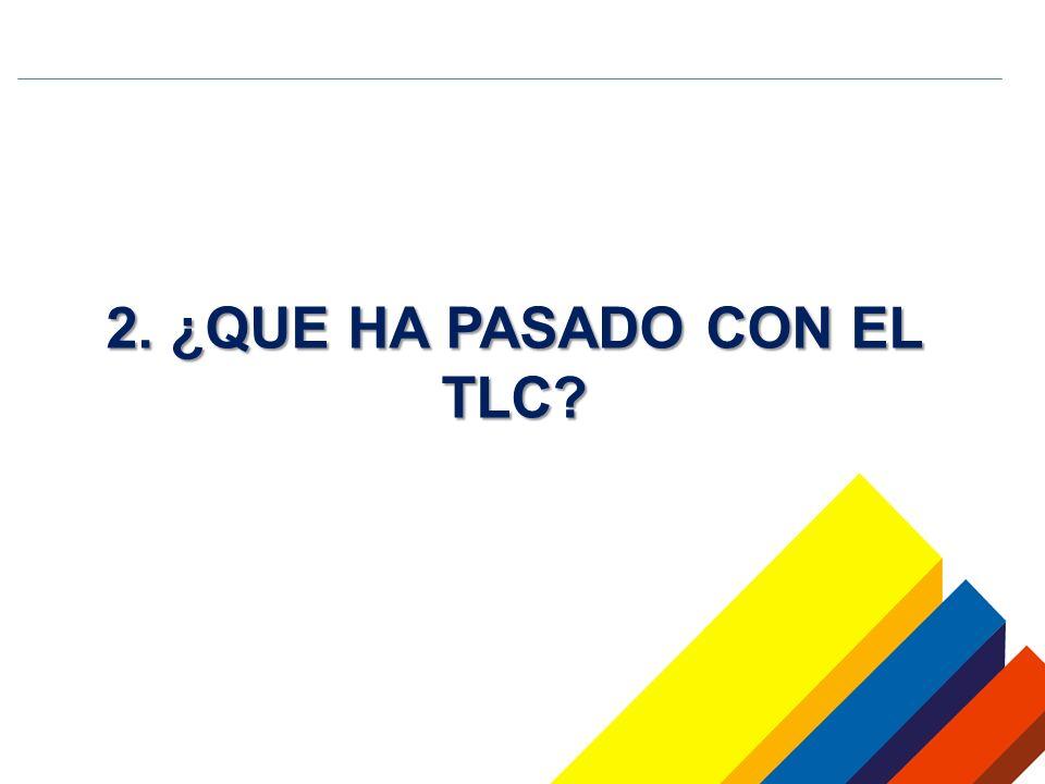2. ¿QUE HA PASADO CON EL TLC
