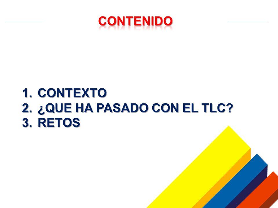 1.CONTEXTO 2.¿QUE HA PASADO CON EL TLC? 3.RETOS