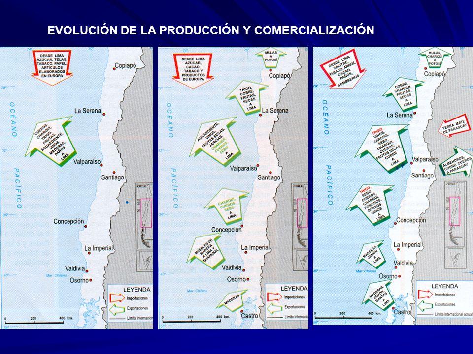 EVOLUCIÓN DE LA PRODUCCIÓN Y COMERCIALIZACIÓN