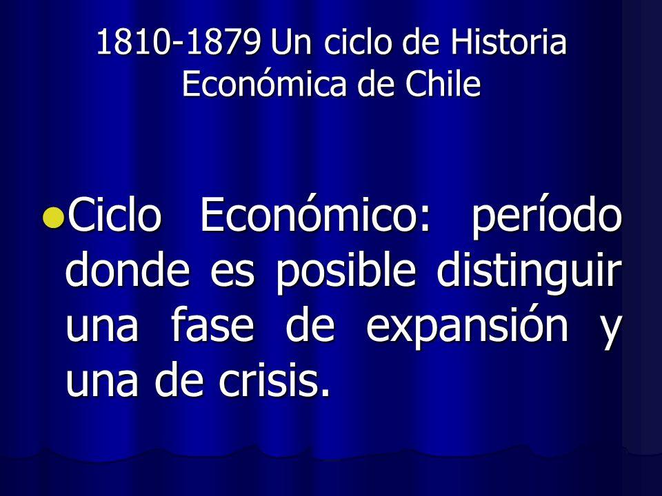 1810-1879 Un ciclo de Historia Económica de Chile Ciclo Económico: período donde es posible distinguir una fase de expansión y una de crisis. Ciclo Ec
