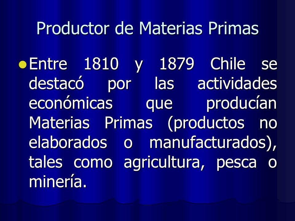 Productor de Materias Primas Entre 1810 y 1879 Chile se destacó por las actividades económicas que producían Materias Primas (productos no elaborados