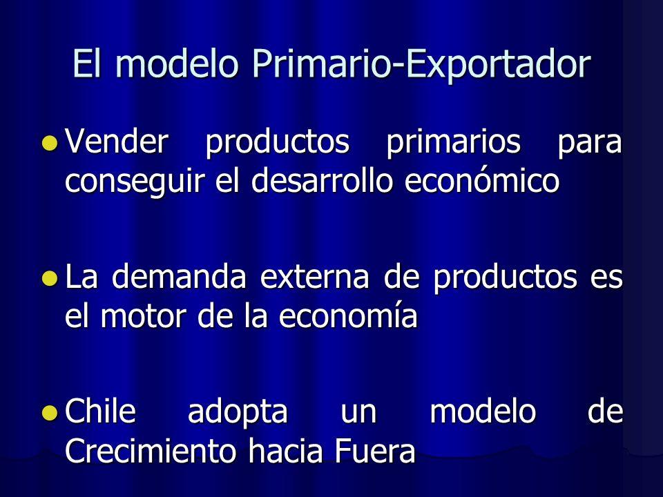 El modelo Primario-Exportador Vender productos primarios para conseguir el desarrollo económico Vender productos primarios para conseguir el desarroll