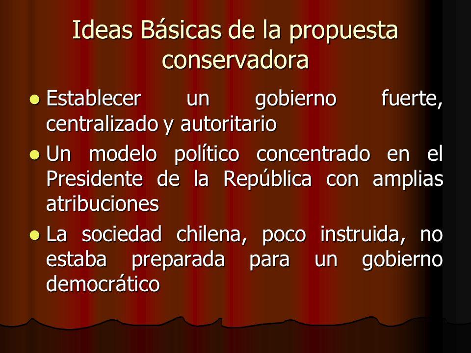 Ideas Básicas de la propuesta conservadora Establecer un gobierno fuerte, centralizado y autoritario Establecer un gobierno fuerte, centralizado y aut