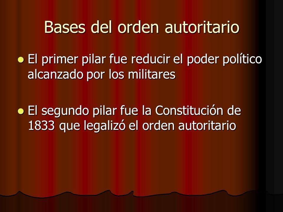 Bases del orden autoritario El primer pilar fue reducir el poder político alcanzado por los militares El primer pilar fue reducir el poder político al