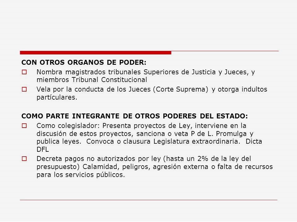 CON OTROS ORGANOS DE PODER: Nombra magistrados tribunales Superiores de Justicia y Jueces, y miembros Tribunal Constitucional Vela por la conducta de