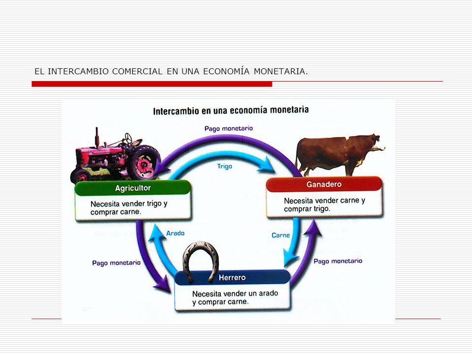 EL INTERCAMBIO COMERCIAL EN UNA ECONOMÍA MONETARIA.