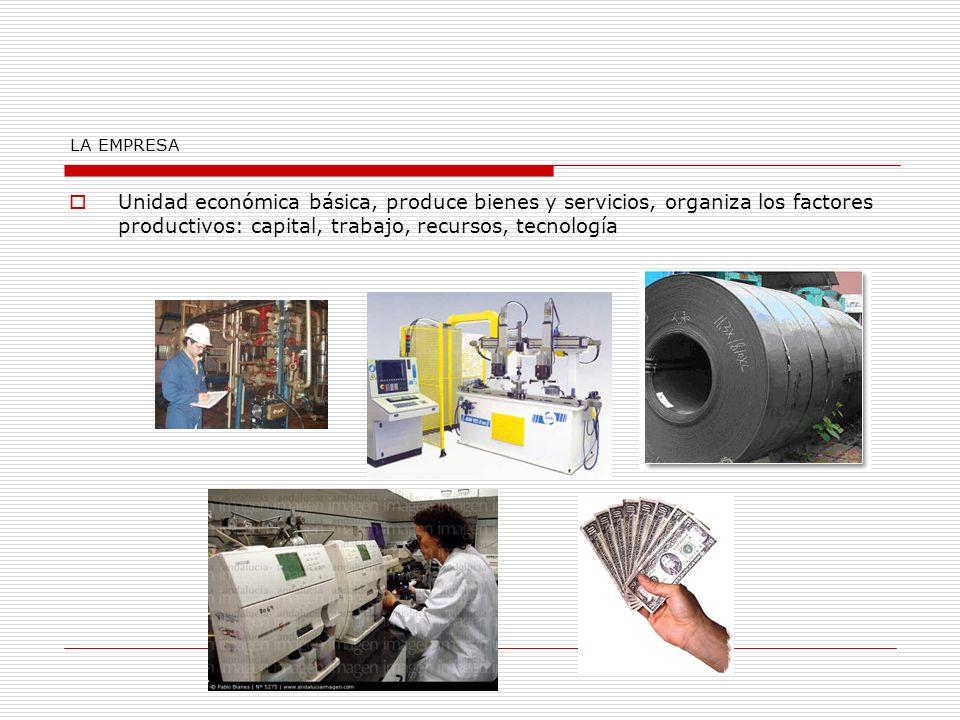 LA EMPRESA Unidad económica básica, produce bienes y servicios, organiza los factores productivos: capital, trabajo, recursos, tecnología