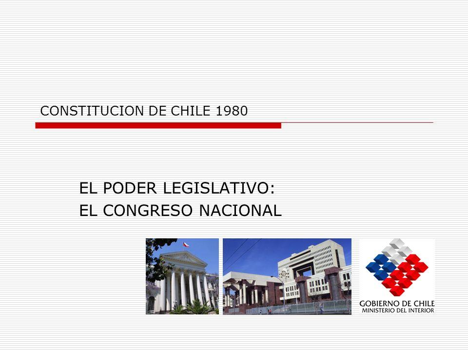 CONSTITUCION DE CHILE 1980 EL PODER LEGISLATIVO: EL CONGRESO NACIONAL