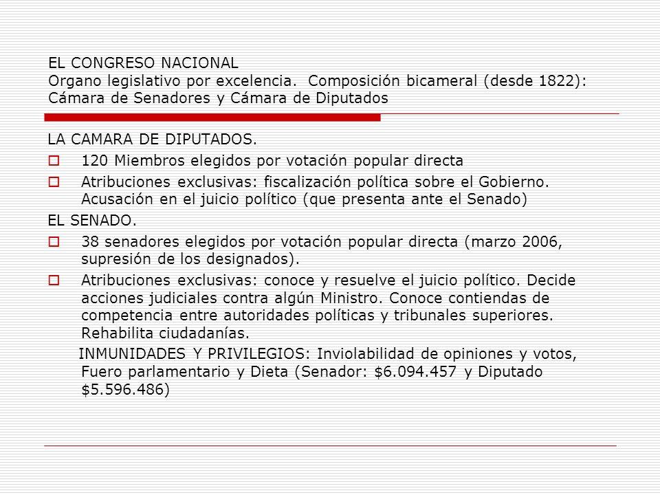 EL CONGRESO NACIONAL Organo legislativo por excelencia. Composición bicameral (desde 1822): Cámara de Senadores y Cámara de Diputados LA CAMARA DE DIP