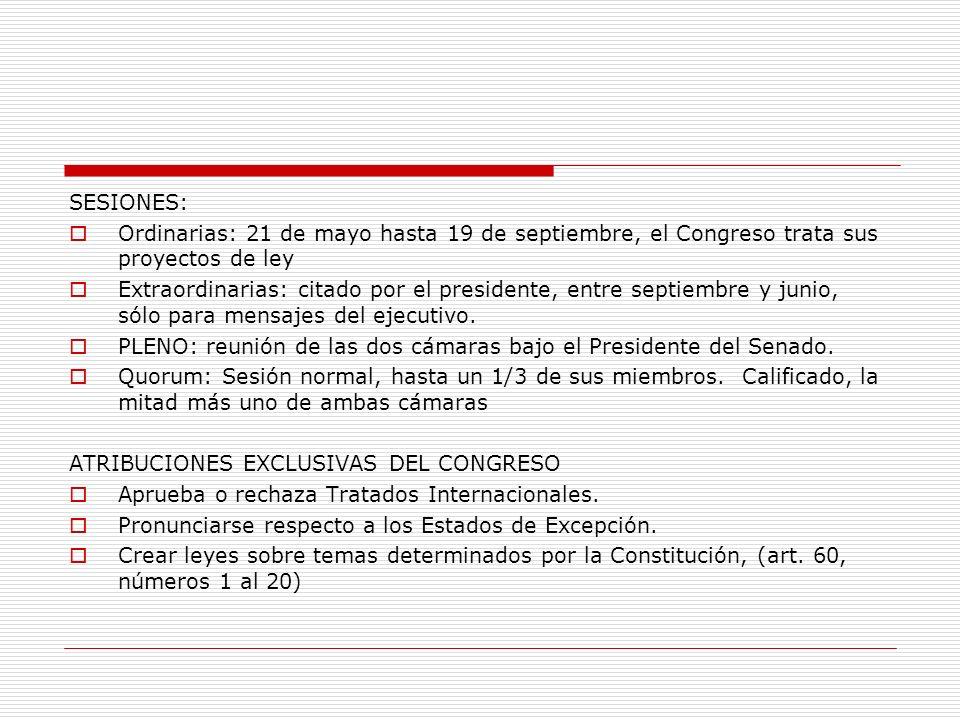 SESIONES: Ordinarias: 21 de mayo hasta 19 de septiembre, el Congreso trata sus proyectos de ley Extraordinarias: citado por el presidente, entre septi
