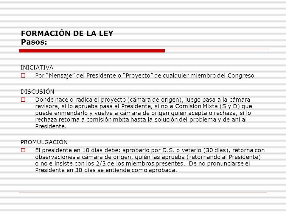 FORMACIÓN DE LA LEY Pasos: INICIATIVA Por Mensaje del Presidente o Proyecto de cualquier miembro del Congreso DISCUSIÓN Donde nace o radica el proyect
