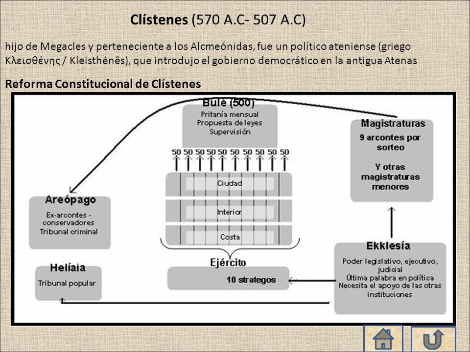 Clístenes (570 A.C- 507 A.C) Reforma Constitucional de Clístenes hijo de Megacles y perteneciente a los Alcmeónidas, fue un político ateniense (griego Κλεισθένης / Kleisthénês), que introdujo el gobierno democrático en la antigua Atenas