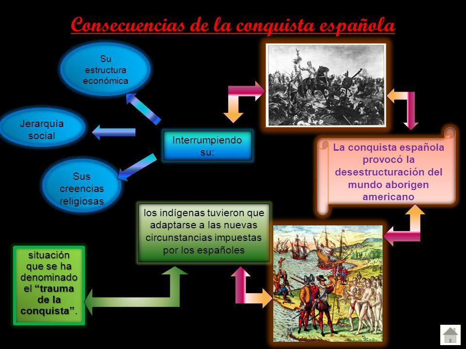 Consecuencias de la conquista española Interrumpiendo su: Sus creencias religiosas Su estructura económica Jerarquía social situación que se ha denomi