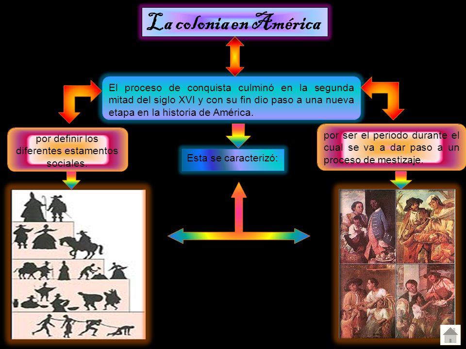 El proceso de conquista culminó en la segunda mitad del siglo XVI y con su fin dio paso a una nueva etapa en la historia de América. La colonia en Amé
