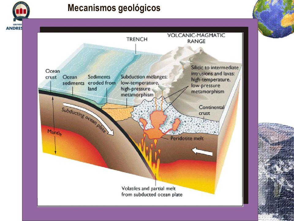 Mecanismos geológicos