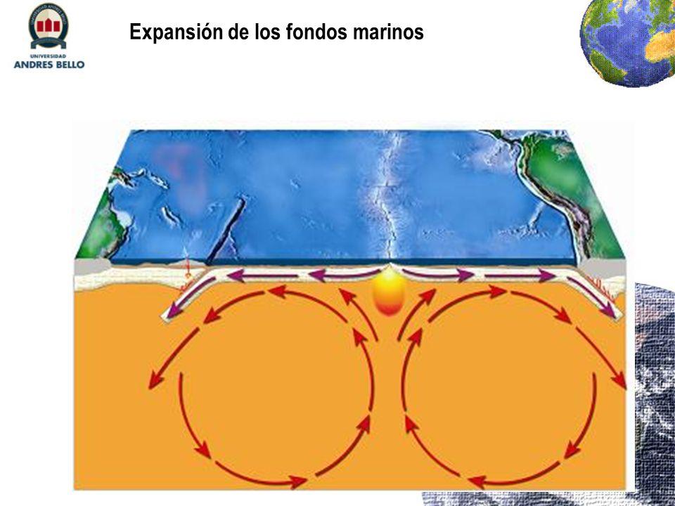Estas corrientes de convección provocan el desplazamiento de las placas y, con ello, el movimiento de los continentes.