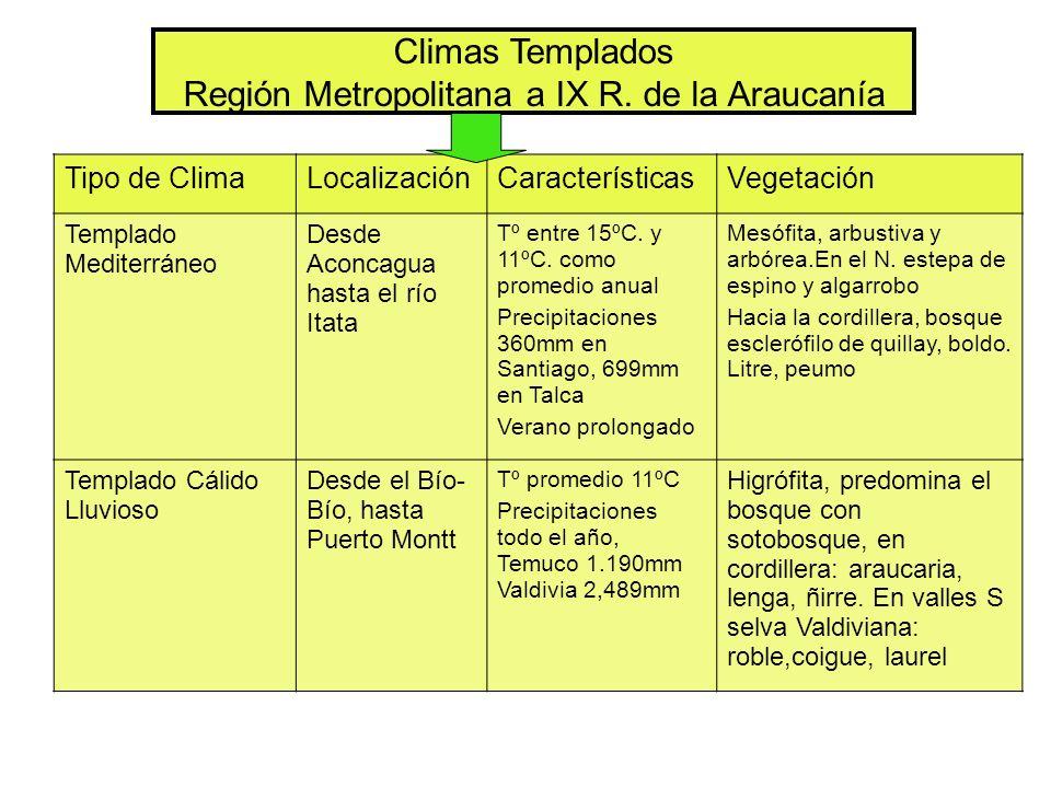 Climas Templados Región Metropolitana a IX R. de la Araucanía Tipo de ClimaLocalizaciónCaracterísticasVegetación Templado Mediterráneo Desde Aconcagua
