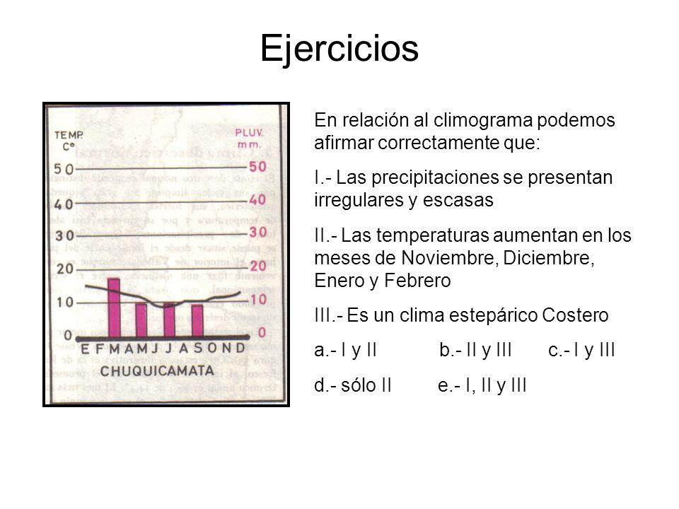 Ejercicios En relación al climograma podemos afirmar correctamente que: I.- Las precipitaciones se presentan irregulares y escasas II.- Las temperaturas aumentan en los meses de Noviembre, Diciembre, Enero y Febrero III.- Es un clima estepárico Costero a.- I y II b.- II y III c.- I y III d.- sólo II e.- I, II y III