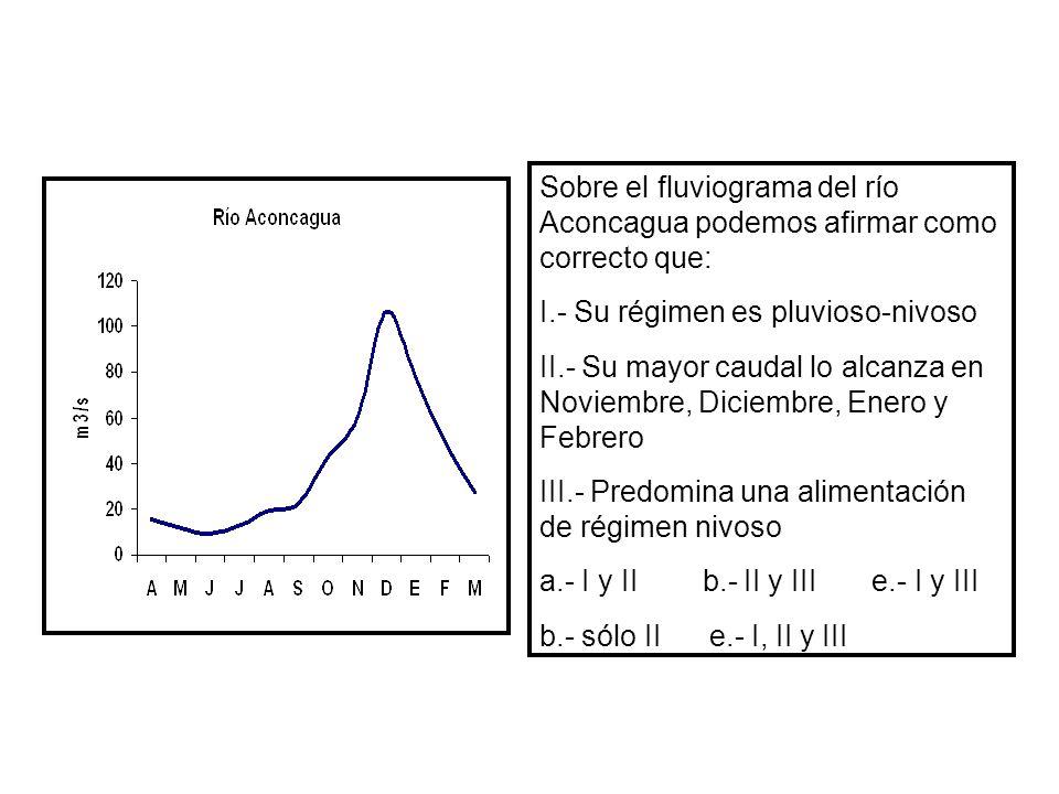 Sobre el fluviograma del río Aconcagua podemos afirmar como correcto que: I.- Su régimen es pluvioso-nivoso II.- Su mayor caudal lo alcanza en Noviemb
