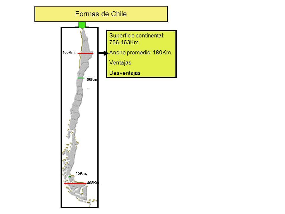 Formas de Chile 400Km. 90Km. 468Km. 15Km.
