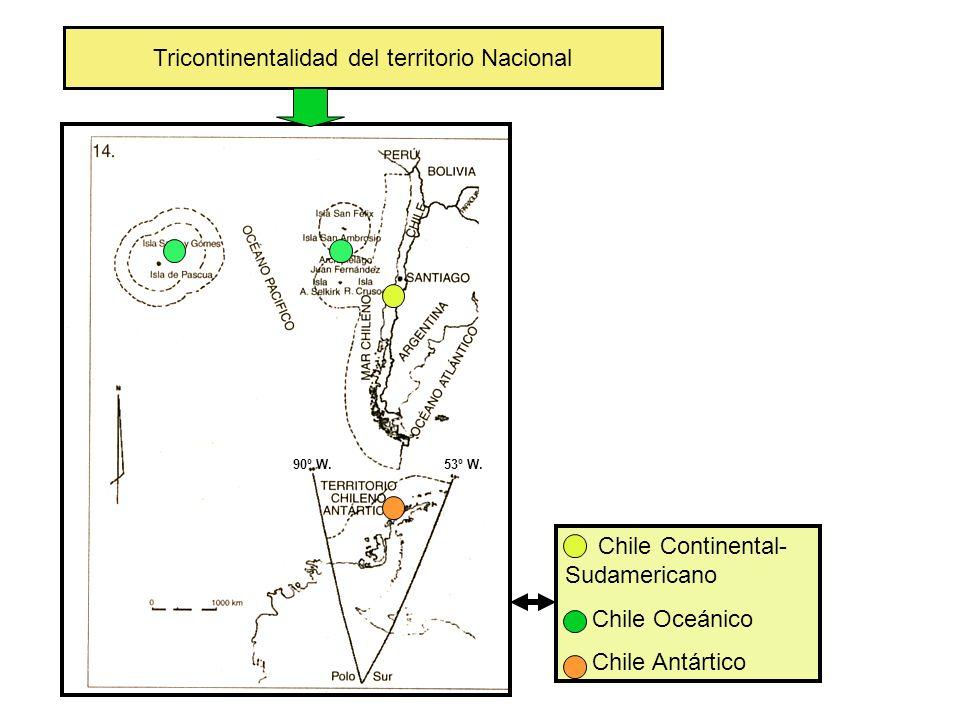 Tricontinentalidad del territorio Nacional Chile Continental- Sudamericano Chile Oceánico Chile Antártico 90º W.53º W.
