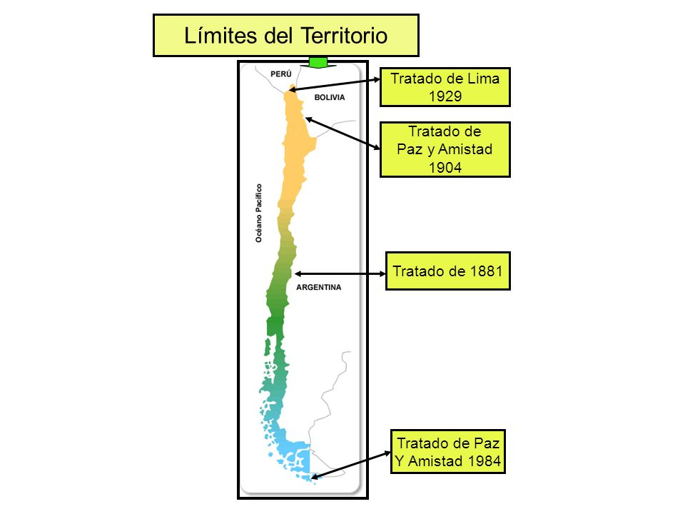 Límites del Territorio Tratado de Lima 1929 Tratado de Paz y Amistad 1904 Tratado de 1881 Tratado de Paz Y Amistad 1984