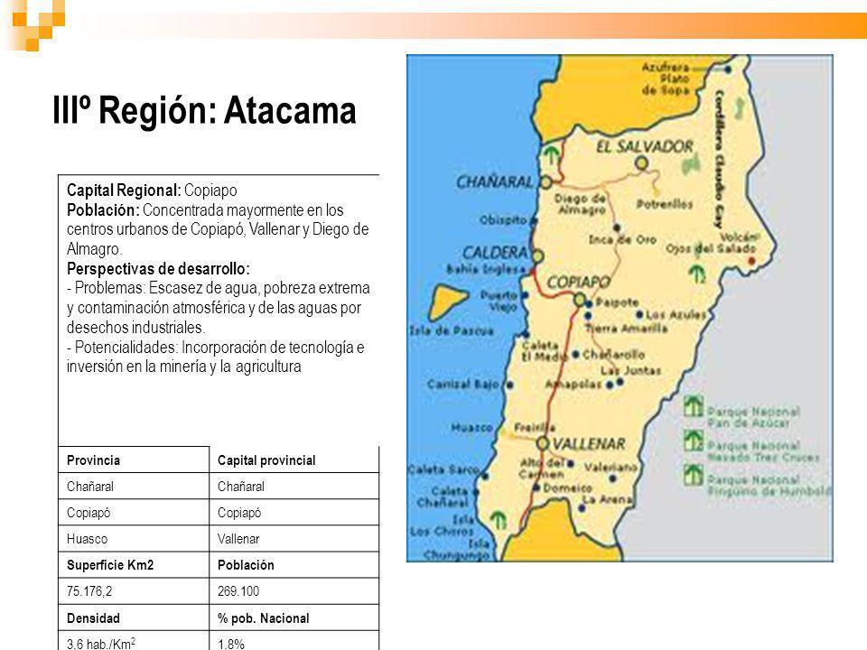 IIIº Región: Atacama Capital Regional: Copiapo Población: Concentrada mayormente en los centros urbanos de Copiapó, Vallenar y Diego de Almagro. Persp