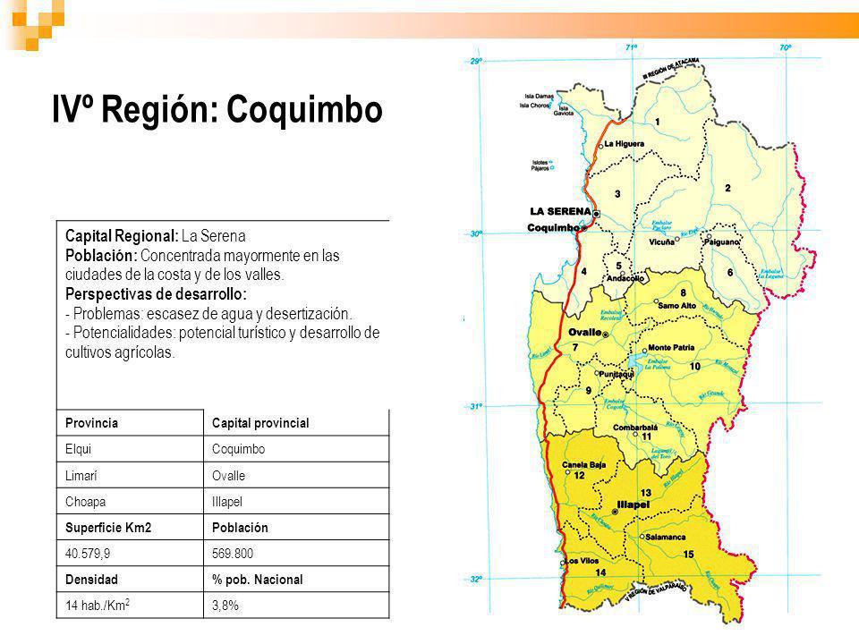 IVº Región: Coquimbo Capital Regional: La Serena Población: Concentrada mayormente en las ciudades de la costa y de los valles. Perspectivas de desarr