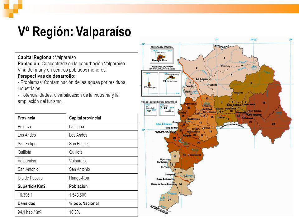 Vº Región: Valparaíso Capital Regional: Valparaíso Población: Concentrada en la conurbación Valparaíso- Viña del mar y en centros poblados menores. Pe