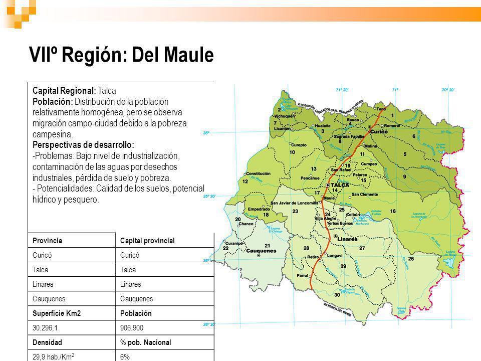 VIIº Región: Del Maule Capital Regional: Talca Población: Distribución de la población relativamente homogénea, pero se observa migración campo-ciudad
