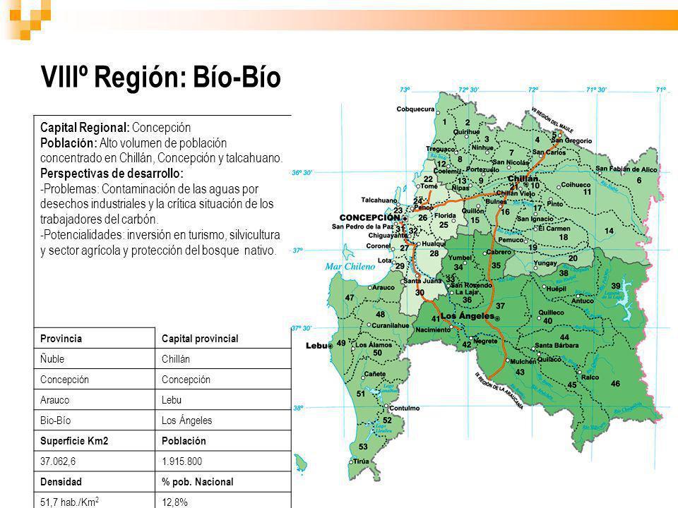 VIIIº Región: Bío-Bío Capital Regional: Concepción Población: Alto volumen de población concentrado en Chillán, Concepción y talcahuano. Perspectivas