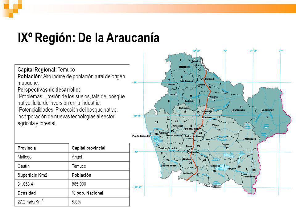IXº Región: De la Araucanía Capital Regional: Temuco Población: Alto índice de población rural de origen mapuche. Perspectivas de desarrollo: -Problem