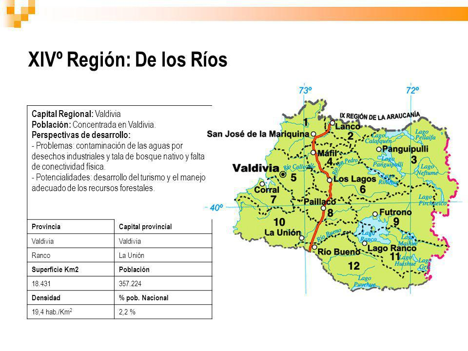 XIVº Región: De los Ríos Capital Regional: Valdivia Población: Concentrada en Valdivia. Perspectivas de desarrollo: - Problemas: contaminación de las