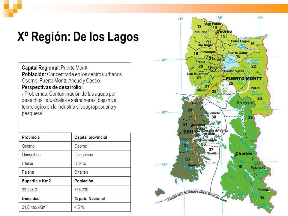 Xº Región: De los Lagos Capital Regional: Puerto Montt Población: Concentrada en los centros urbanos Osorno, Puerto Montt, Ancud y Castro. Perspectiva